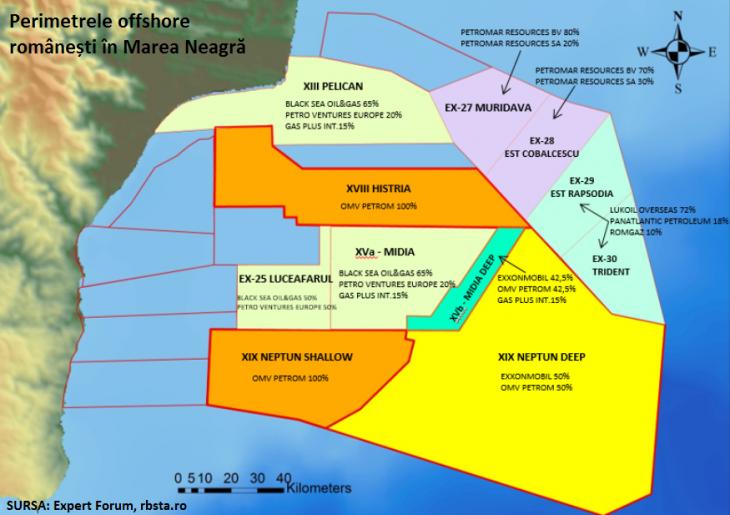 Perimetrele gazeifere din Marea Neagră