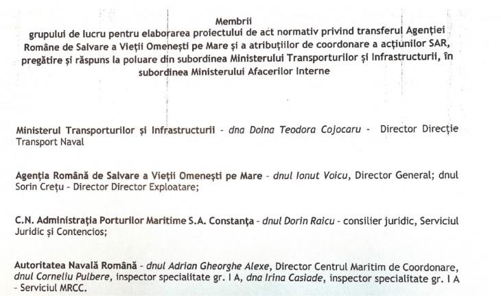 Anexa Ordinului Nr. 1144 din 31.08.2021 al ministrului Cătălin Drulă